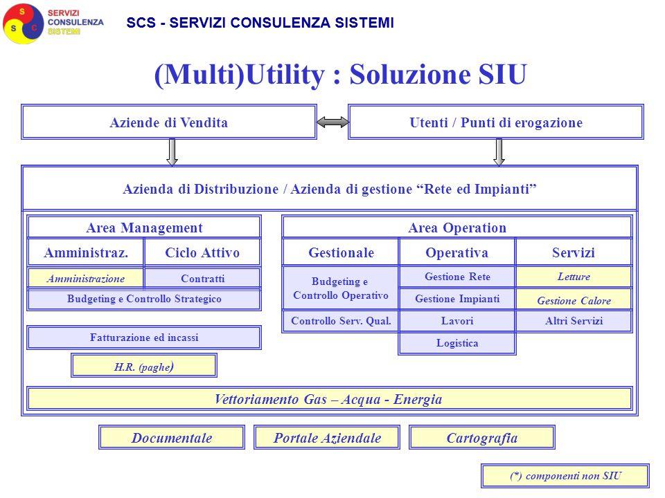 (Multi)Utility : Soluzione SIU