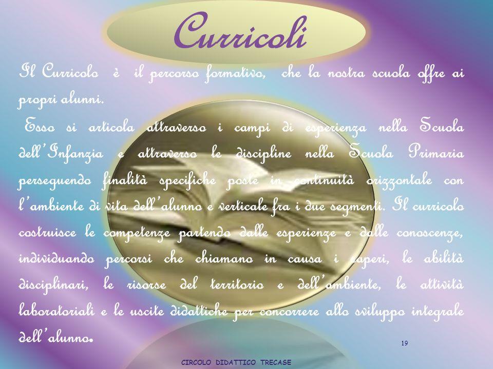 CIRCOLO DIDATTICO TRECASE