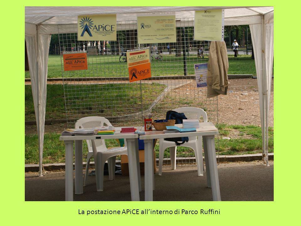 La postazione APiCE all'interno di Parco Ruffini