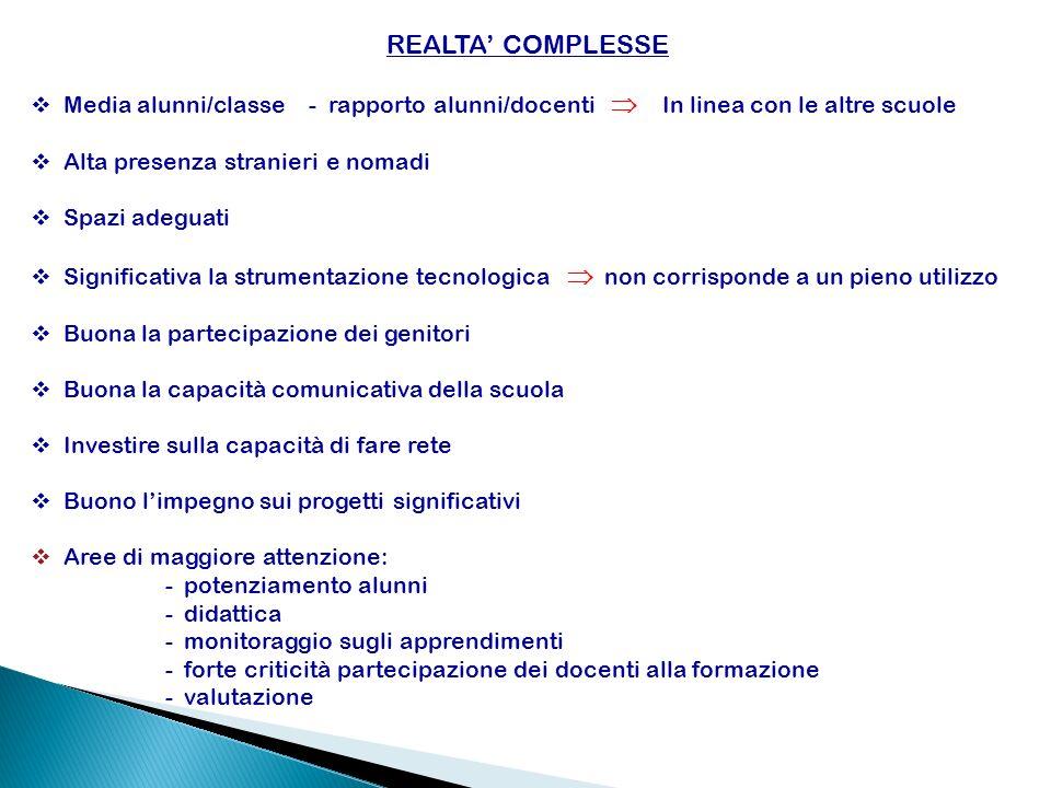 REALTA' COMPLESSE Media alunni/classe - rapporto alunni/docenti  In linea con le altre scuole.