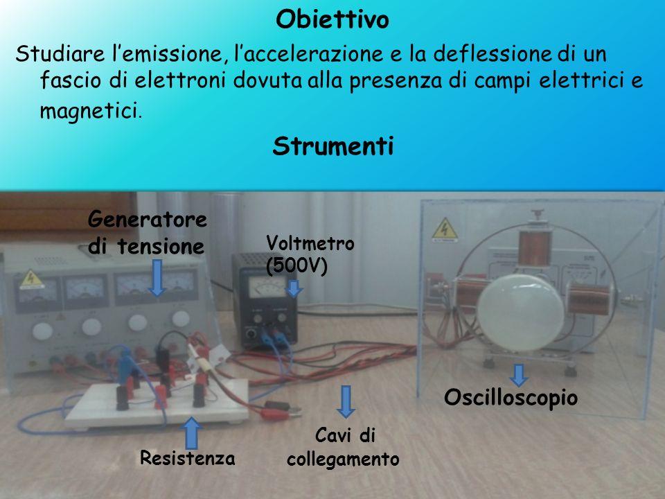 Obiettivo Studiare l'emissione, l'accelerazione e la deflessione di un fascio di elettroni dovuta alla presenza di campi elettrici e magnetici.
