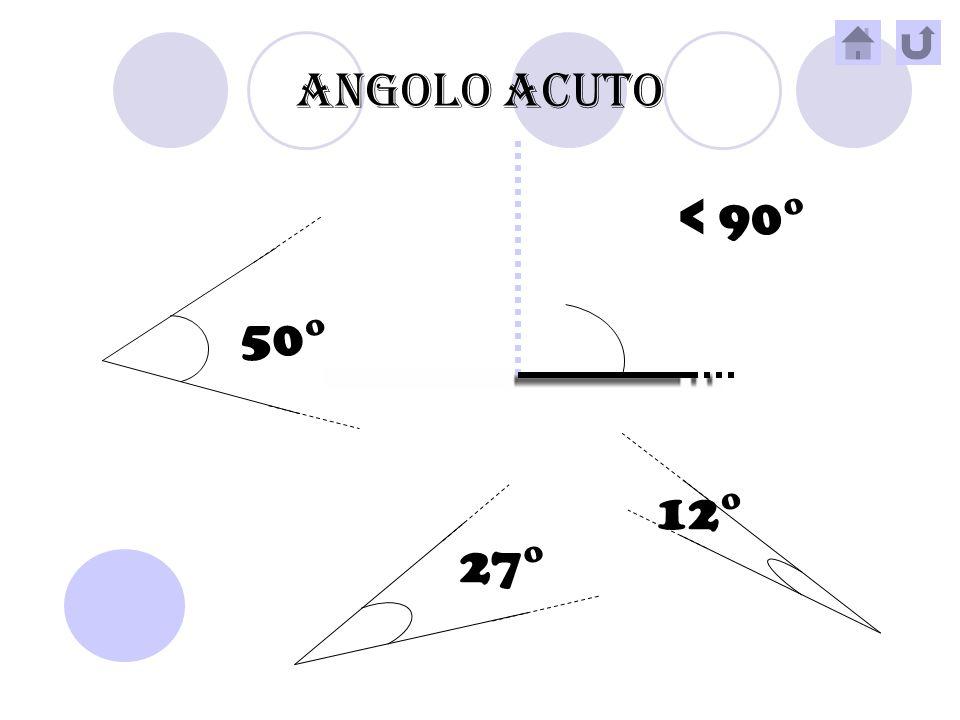 ANGOLO ACUTO < 90° 50° 12° 27°