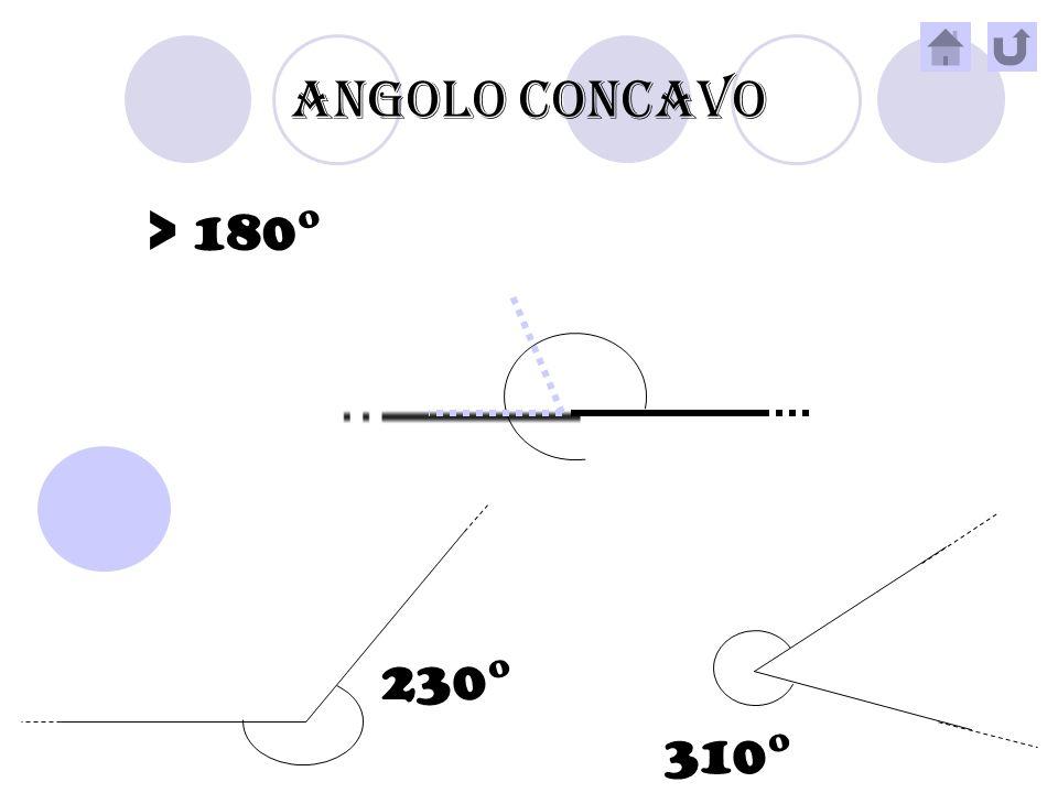 ANGOLO CONCAVO > 180° 230° 310°