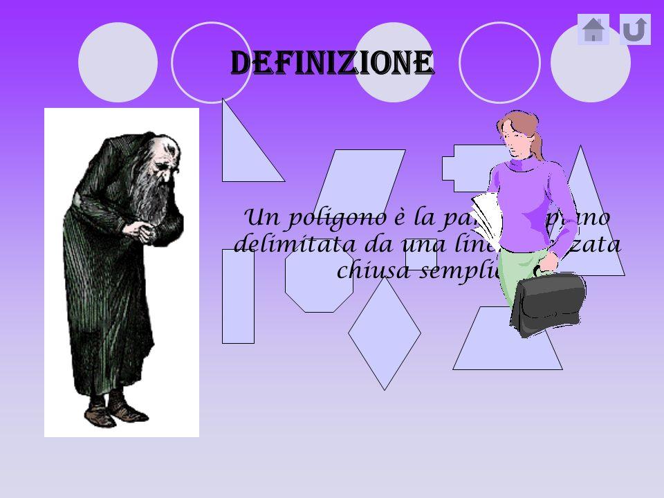 definizione Un poligono è la parte di piano delimitata da una linea spezzata chiusa semplice