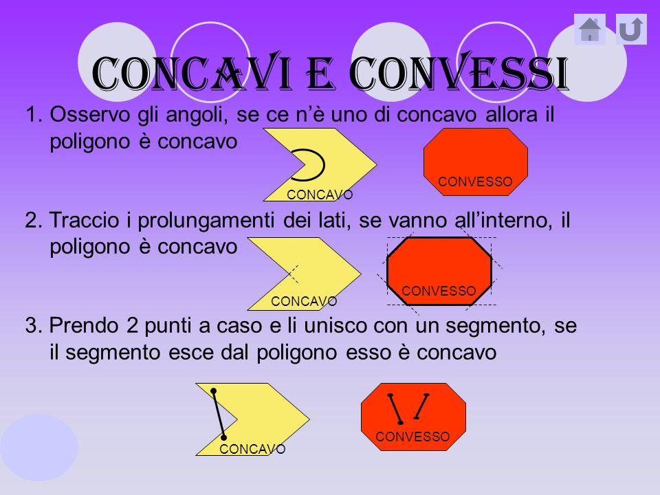 Concavi e convessi Osservo gli angoli, se ce n'è uno di concavo allora il poligono è concavo.