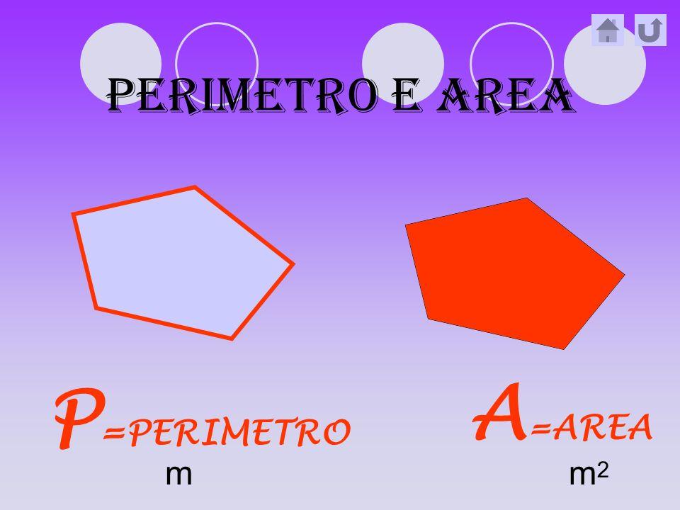 PERIMETRO e AREA A=AREA P=PERIMETRO m m2