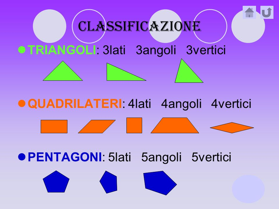 CLASSIFICAZIONE TRIANGOLI: 3lati 3angoli 3vertici