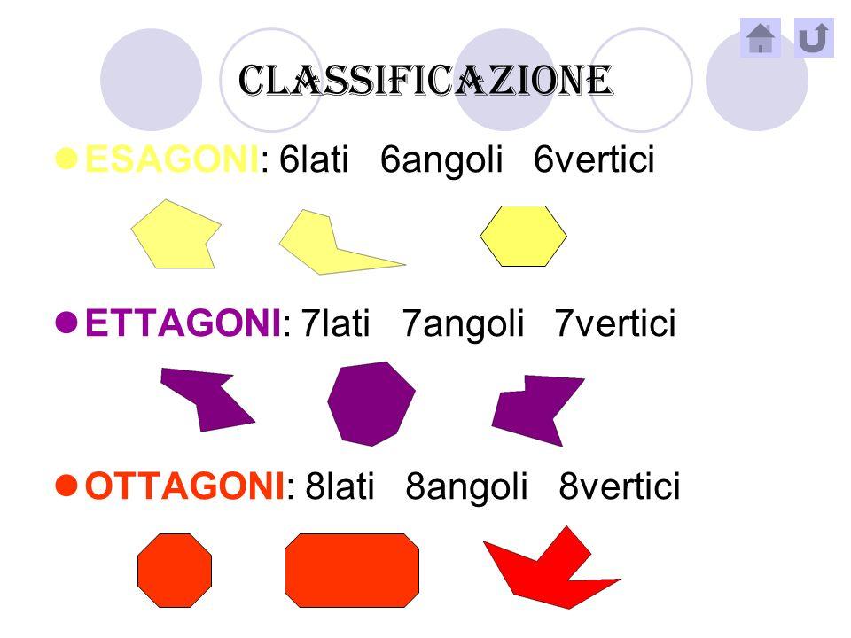 CLASSIFICAZIONE ESAGONI: 6lati 6angoli 6vertici