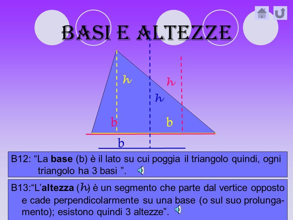 Basi e altezze h. h. h. b. b. b. B12: La base (b) è il lato su cui poggia il triangolo quindi, ogni.