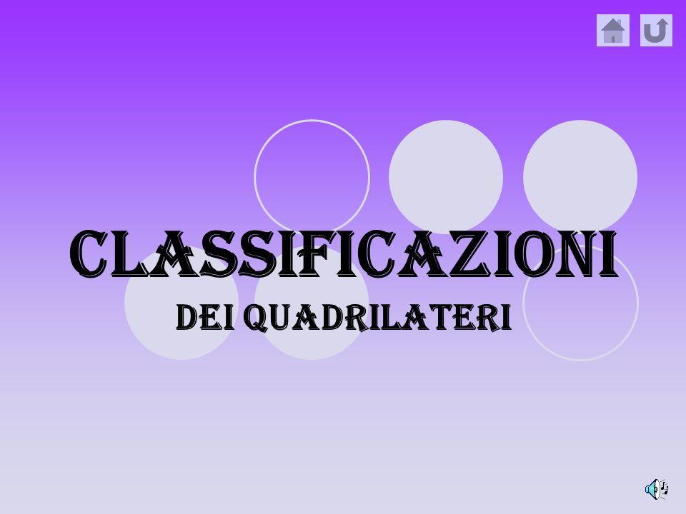 Classificazioni dEi QUADRILATERI