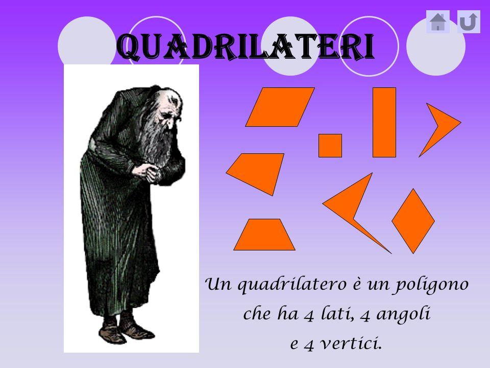 Un quadrilatero è un poligono