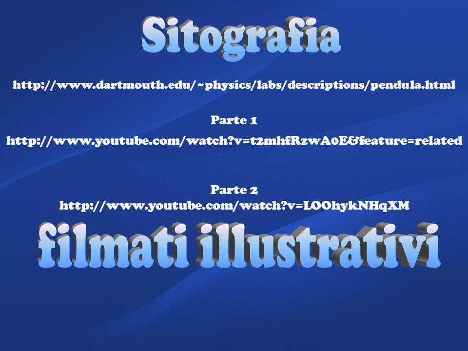 Sitografia filmati illustrativi Parte 1