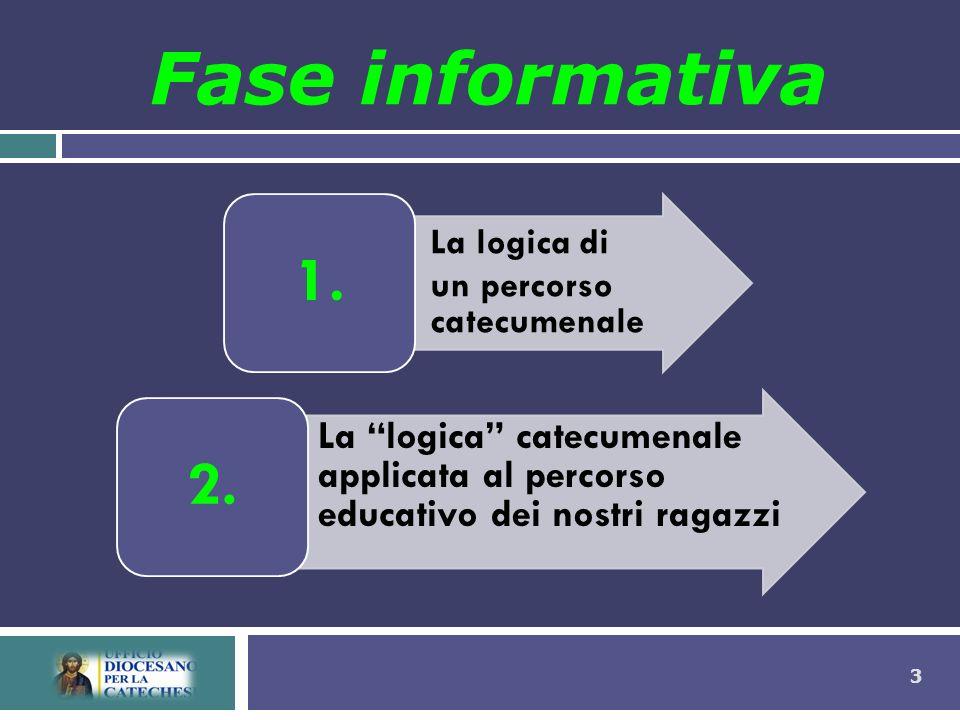 Fase informativa. La logica di. un percorso catecumenale. 1. La logica catecumenale applicata al percorso educativo dei nostri ragazzi.