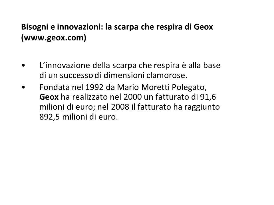 Bisogni e innovazioni: la scarpa che respira di Geox (www.geox.com)