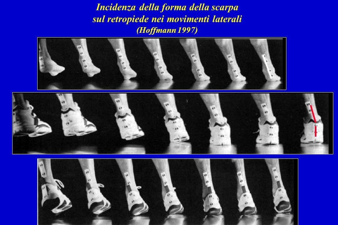 Incidenza della forma della scarpa sul retropiede nei movimenti laterali (Hoffmann 1997)