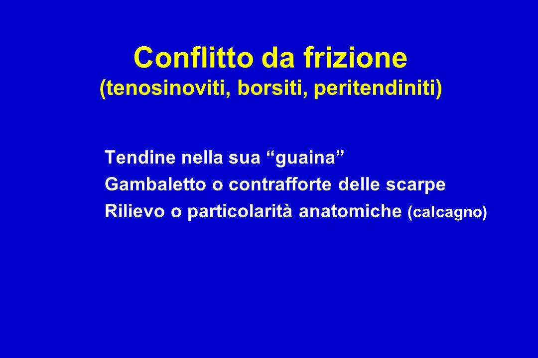 Conflitto da frizione (tenosinoviti, borsiti, peritendiniti)