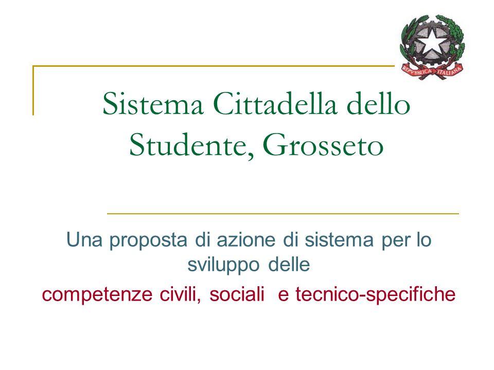 Sistema Cittadella dello Studente, Grosseto