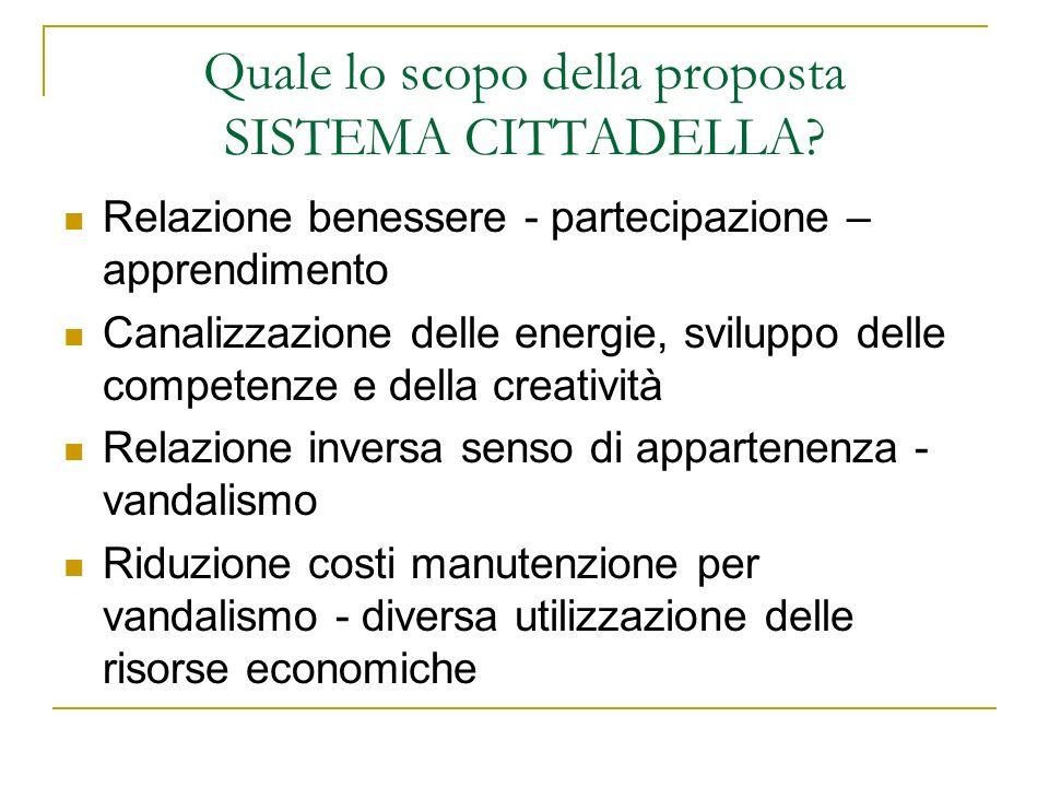 Quale lo scopo della proposta SISTEMA CITTADELLA