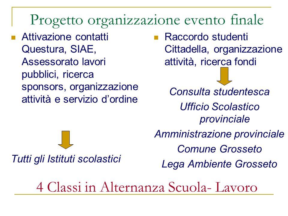 Progetto organizzazione evento finale