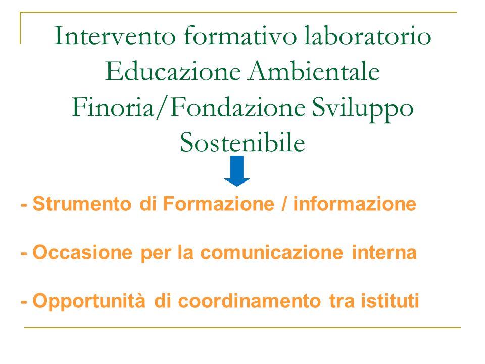 Intervento formativo laboratorio Educazione Ambientale Finoria/Fondazione Sviluppo Sostenibile
