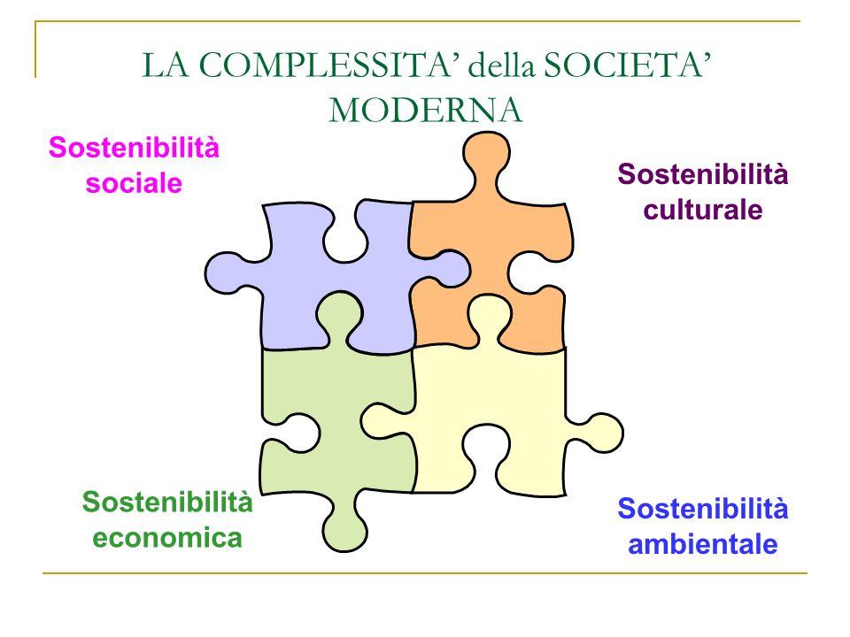 LA COMPLESSITA' della SOCIETA' MODERNA