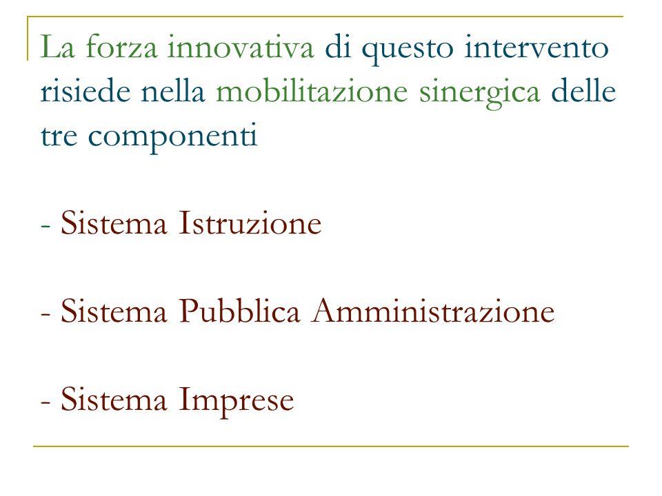La forza innovativa di questo intervento risiede nella mobilitazione sinergica delle tre componenti - Sistema Istruzione - Sistema Pubblica Amministrazione - Sistema Imprese