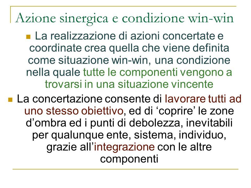 Azione sinergica e condizione win-win
