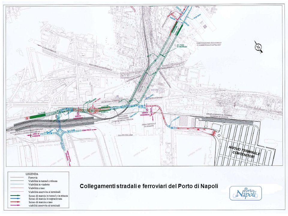 Collegamenti stradali e ferroviari del Porto di Napoli