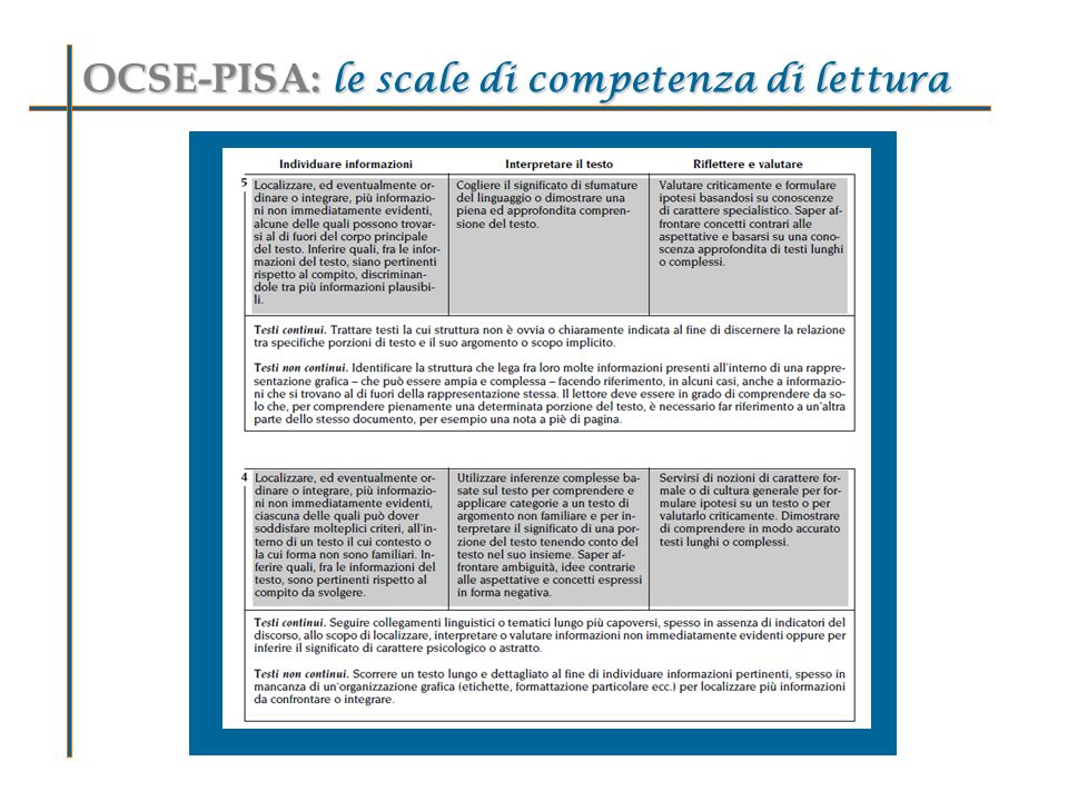 OCSE-PISA: le scale di competenza di lettura