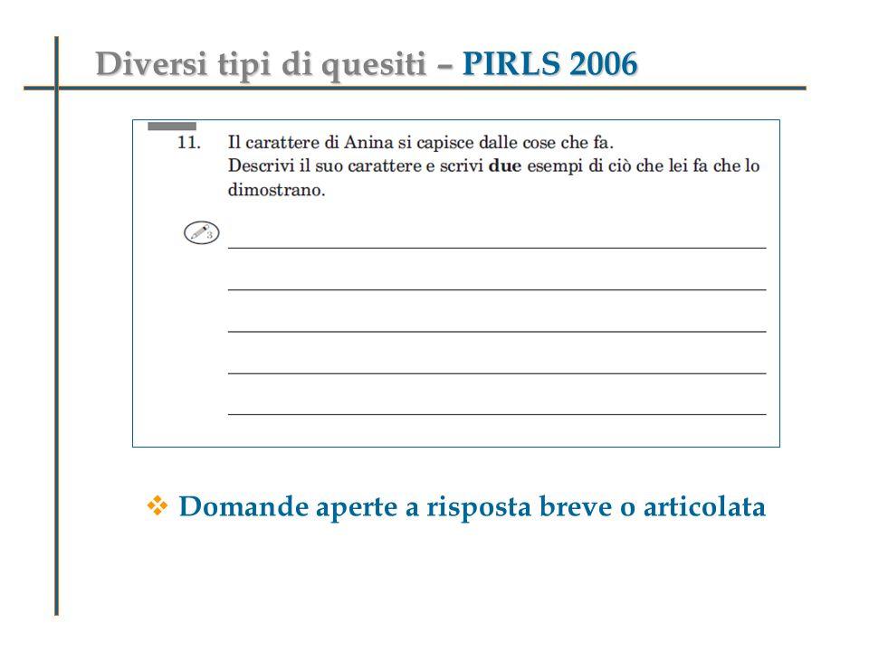Diversi tipi di quesiti – PIRLS 2006