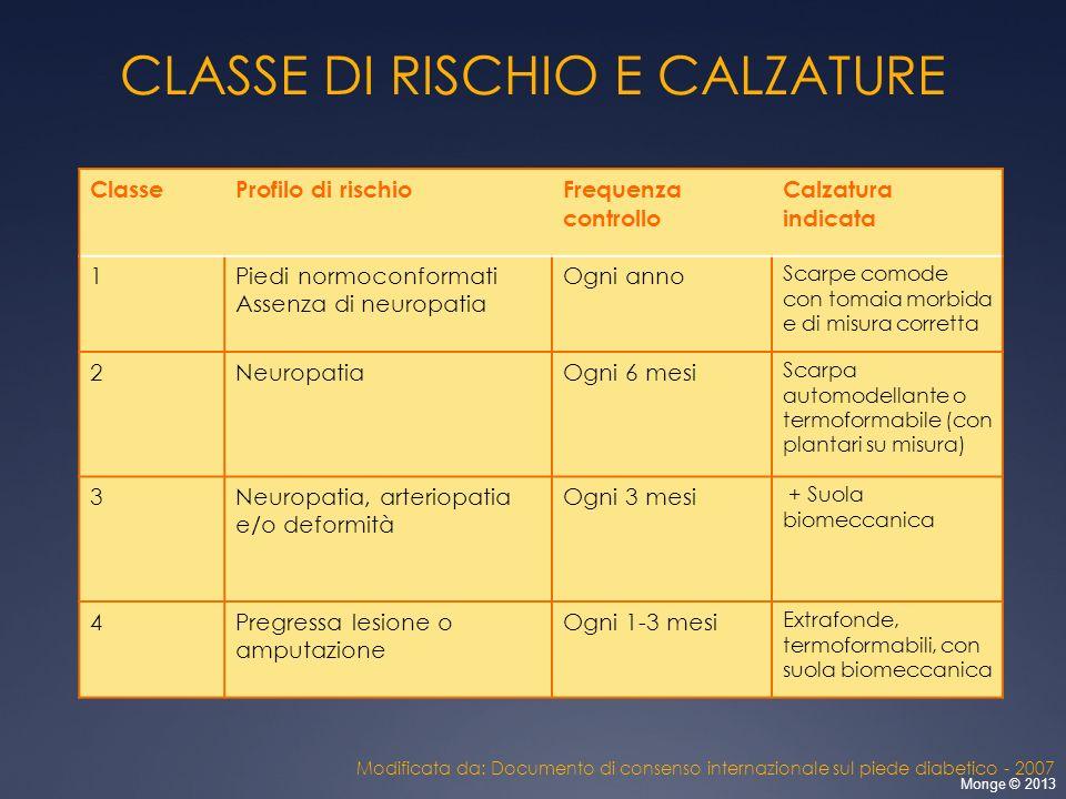 CLASSE DI RISCHIO E CALZATURE