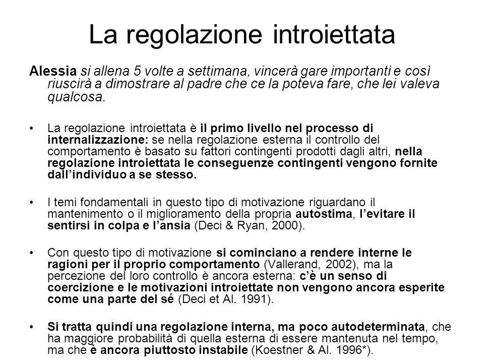 La regolazione introiettata