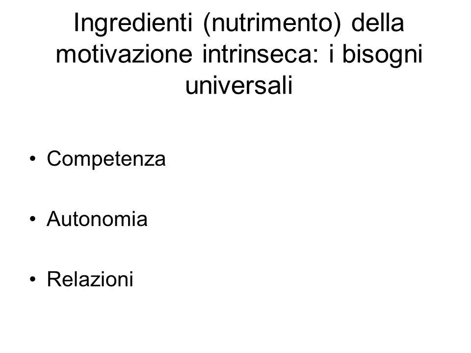 Ingredienti (nutrimento) della motivazione intrinseca: i bisogni universali