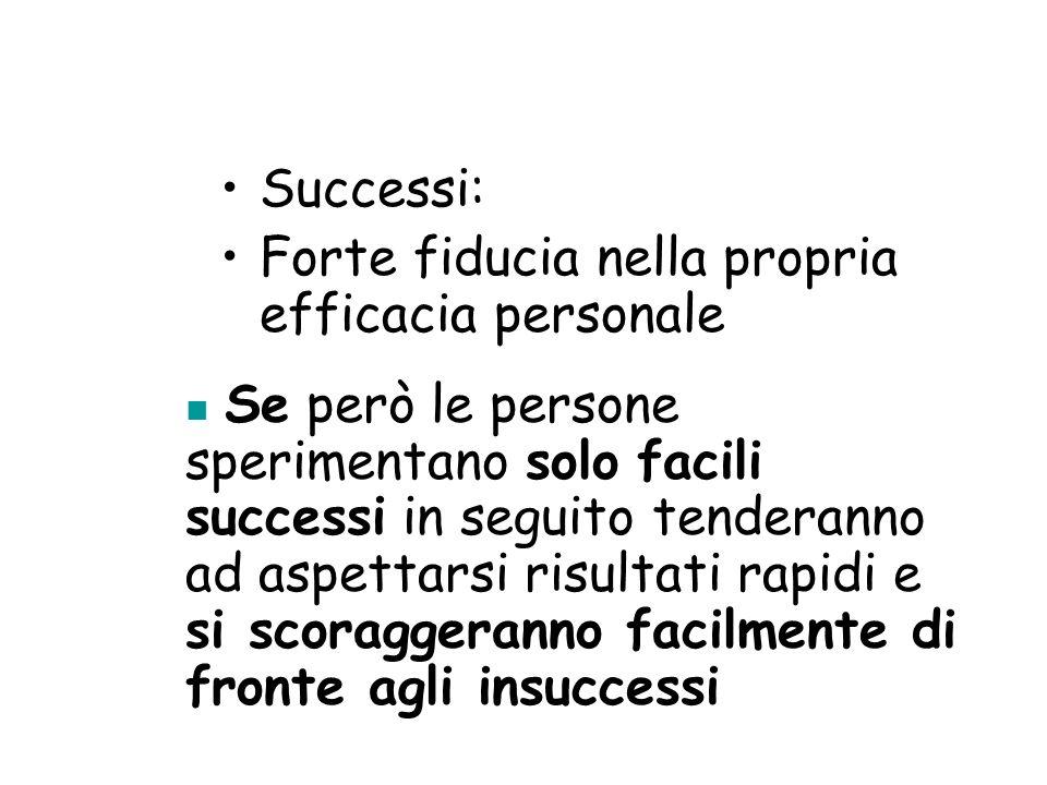 Successi: Forte fiducia nella propria efficacia personale.