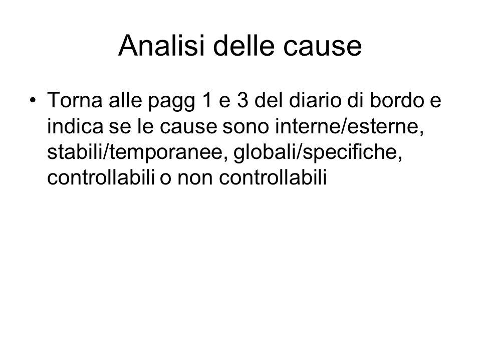 Analisi delle cause