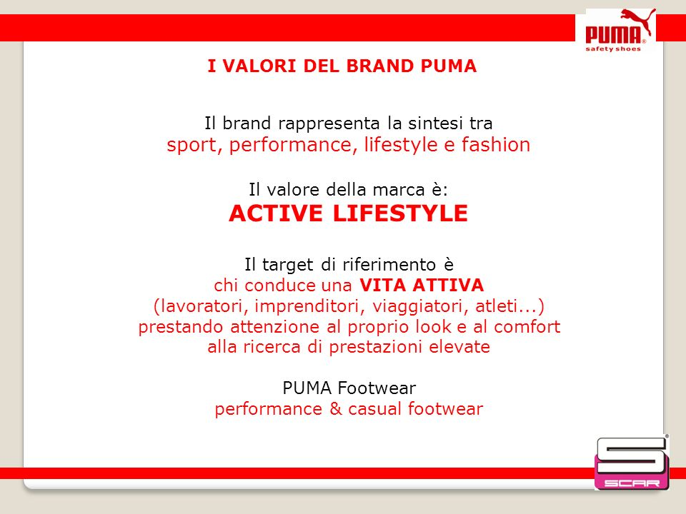 ACTIVE LIFESTYLE sport, performance, lifestyle e fashion