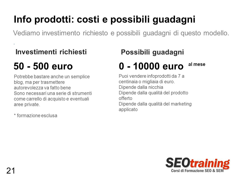 Info prodotti: costi e possibili guadagni