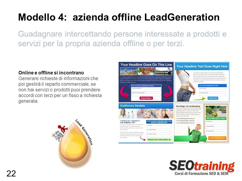 Modello 4: azienda offline LeadGeneration
