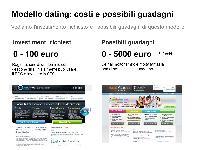 Modello dating: costi e possibili guadagni