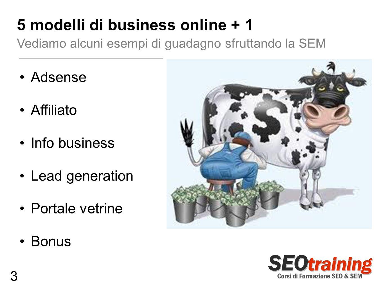 5 modelli di business online + 1