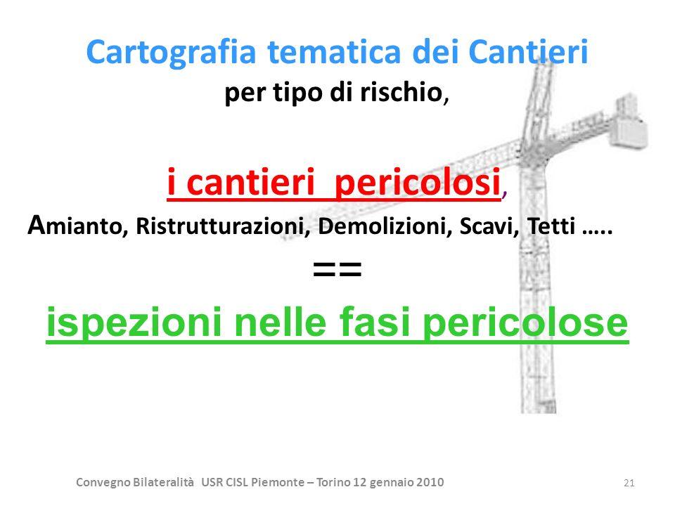 == i cantieri pericolosi, ispezioni nelle fasi pericolose