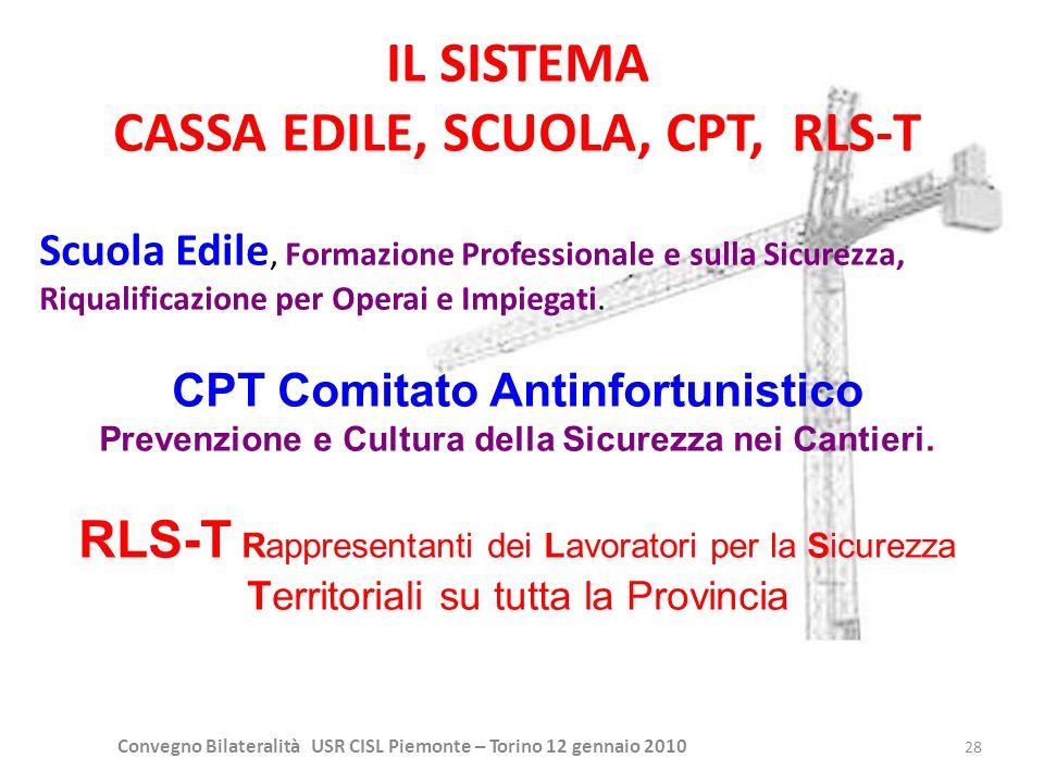 CASSA EDILE, SCUOLA, CPT, RLS-T