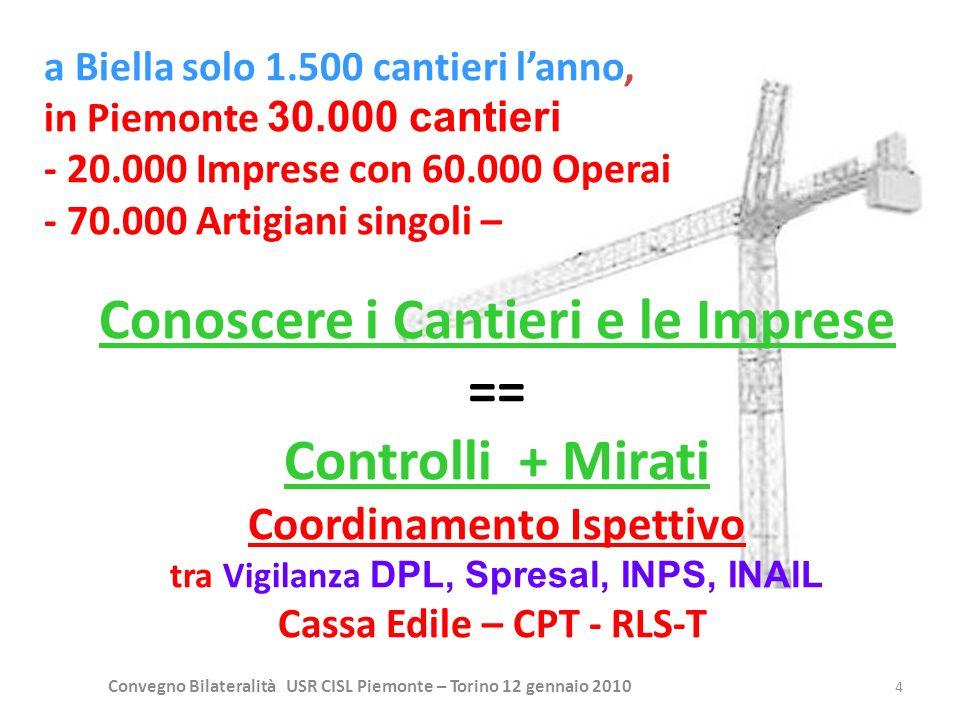 Conoscere i Cantieri e le Imprese == Controlli + Mirati