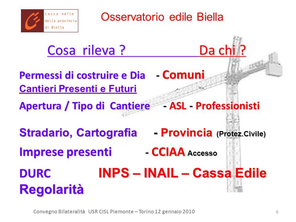 Osservatorio edile Biella