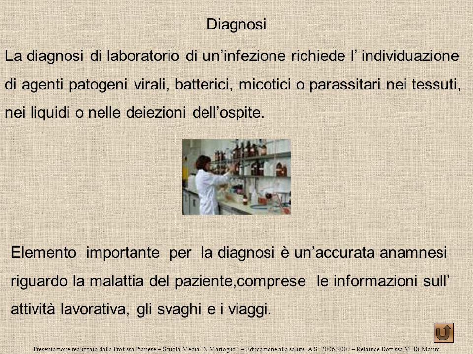 La diagnosi di laboratorio di un'infezione richiede l' individuazione