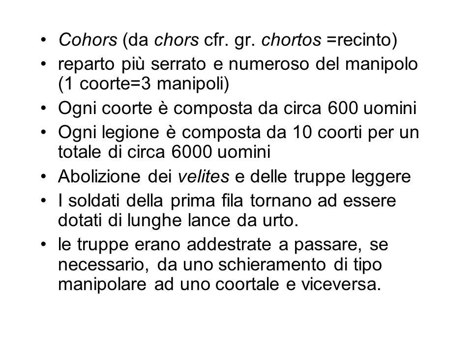 Cohors (da chors cfr. gr. chortos =recinto)