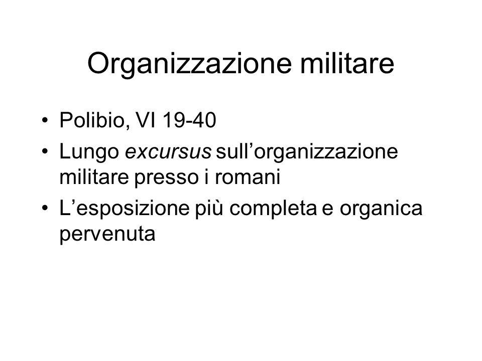 Organizzazione militare
