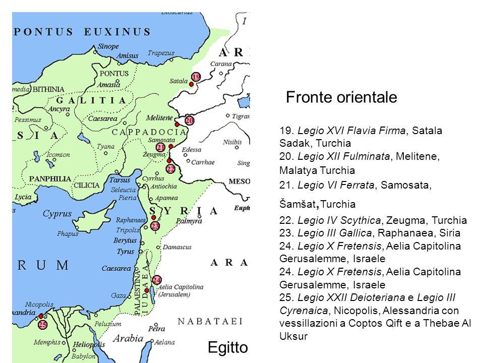 Fronte orientale Egitto