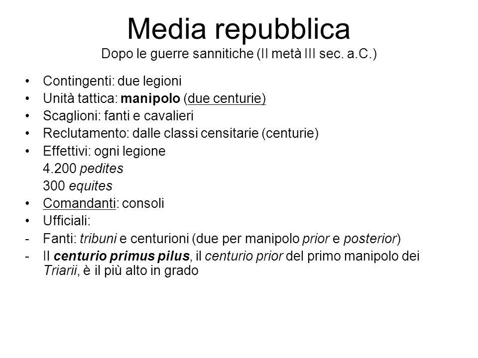 Media repubblica Dopo le guerre sannitiche (II metà III sec. a.C.)