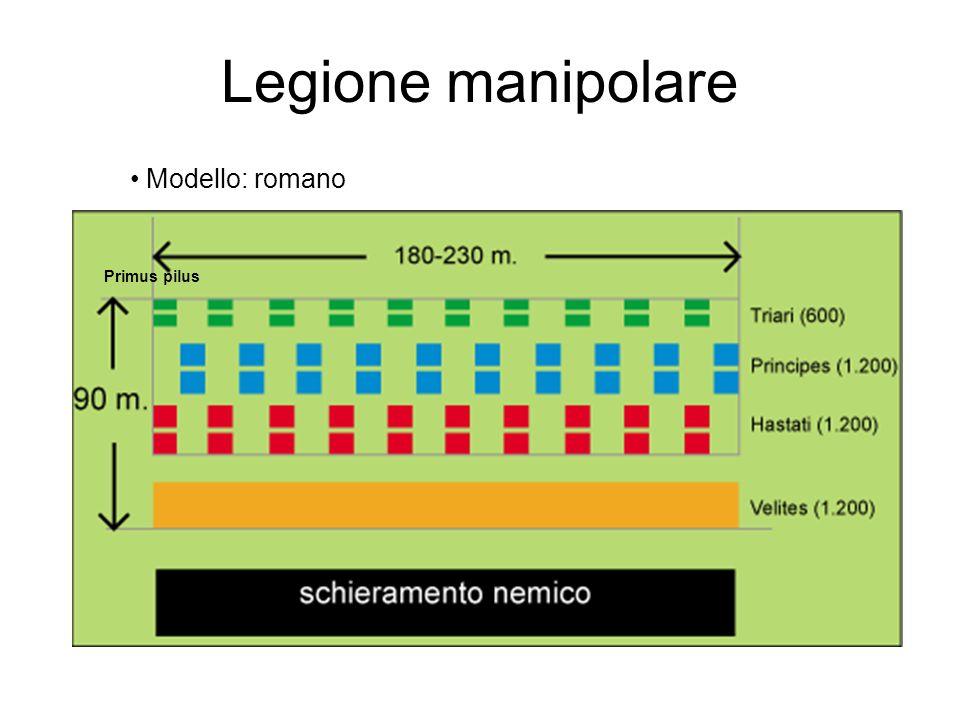 Legione manipolare Modello: romano Primus pilus